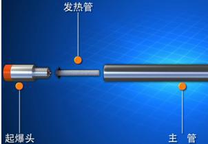 哈密液压臂裂机一种新型的拆除方式